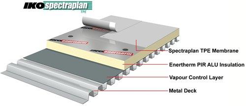 Spectraplan-TPE-Mech-Fix-Roof